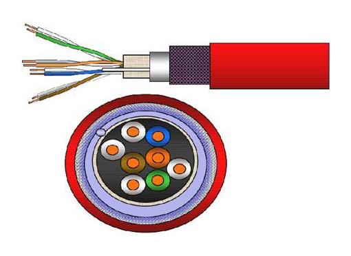Prysmian Kabel data kat5 stil utp 1x4p firetuf lszh